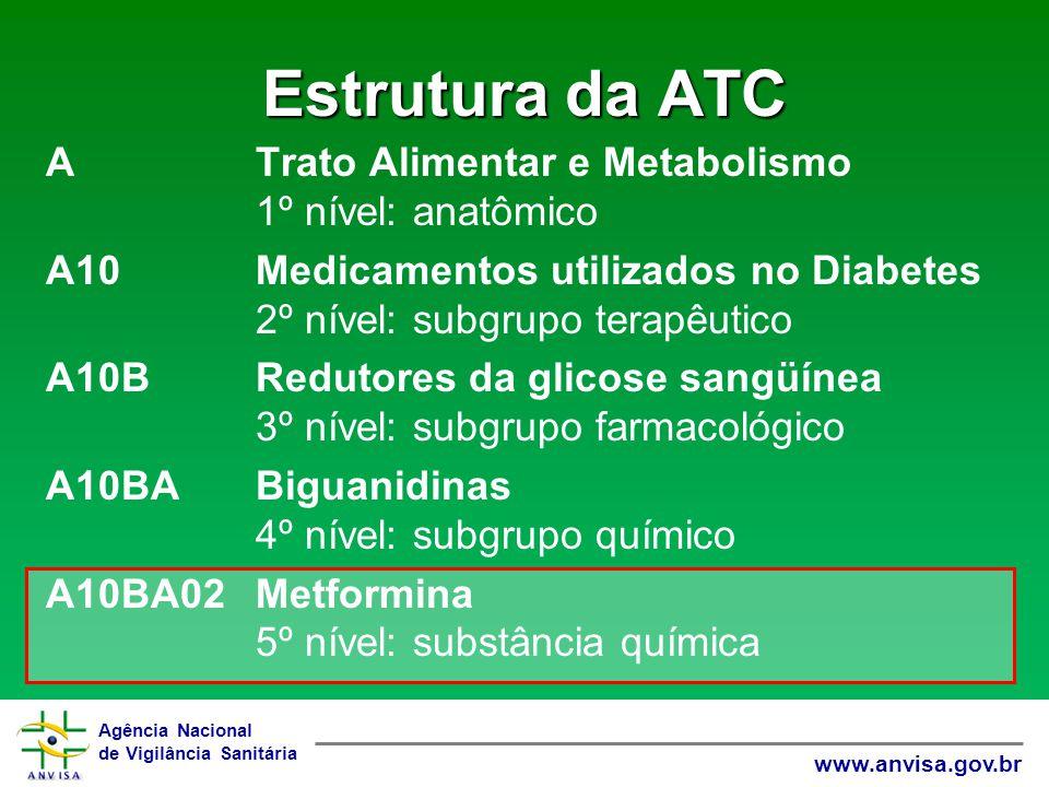 Agência Nacional de Vigilância Sanitária www.anvisa.gov.br Estrutura da ATC ATrato Alimentar e Metabolismo 1º nível: anatômico A10Medicamentos utiliza