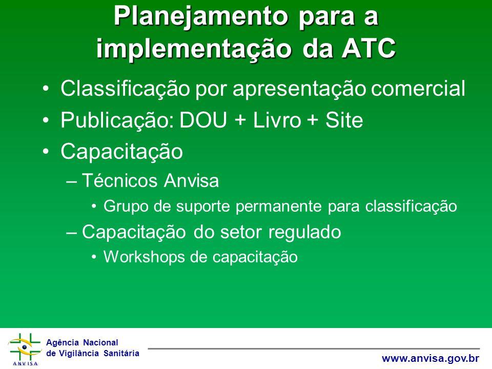 Agência Nacional de Vigilância Sanitária www.anvisa.gov.br Planejamento para a implementação da ATC Classificação por apresentação comercial Publicaçã