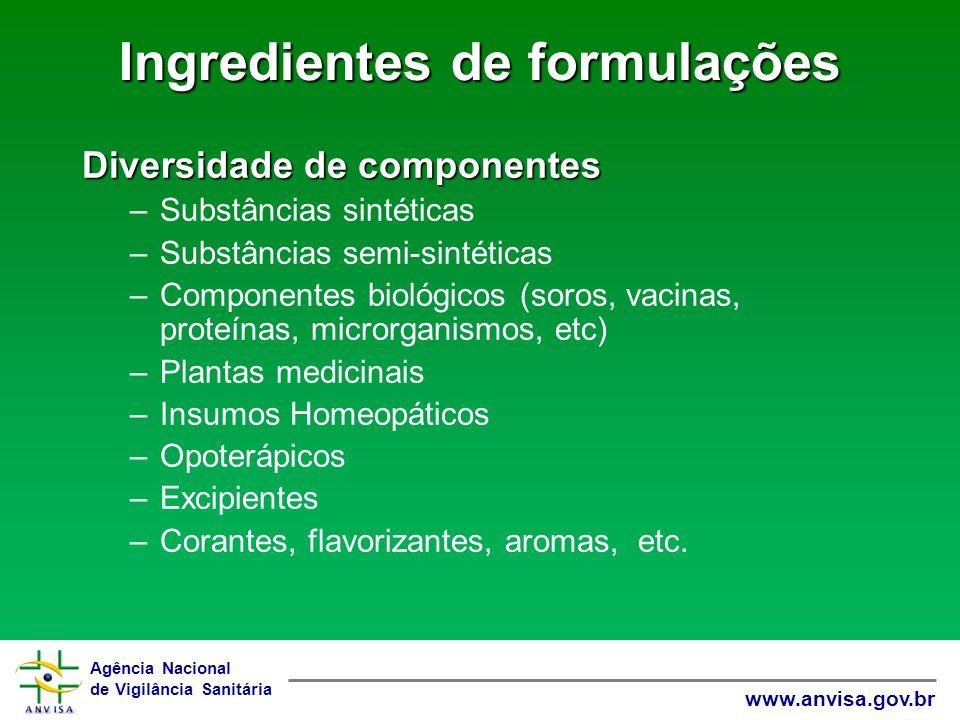Agência Nacional de Vigilância Sanitária www.anvisa.gov.br Ingredientes de formulações Diversidade de componentes –Substâncias sintéticas –Substâncias