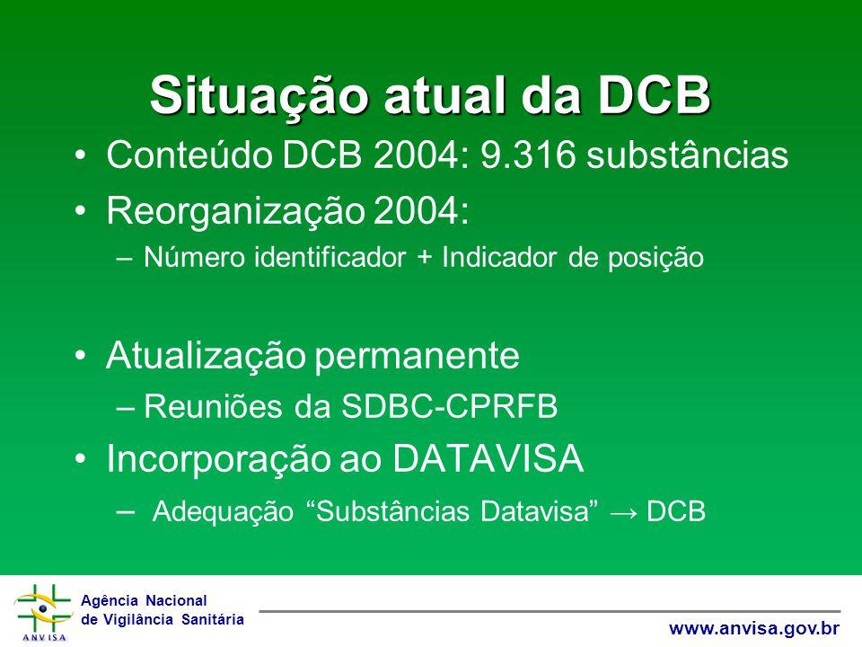 Agência Nacional de Vigilância Sanitária www.anvisa.gov.br Situação atual da DCB Conteúdo DCB 2004: 9.316 substâncias Reorganização 2004: –Número iden