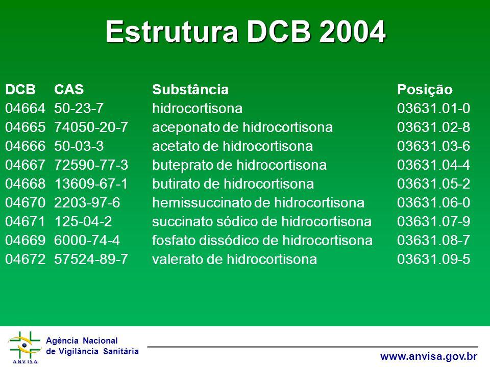 Agência Nacional de Vigilância Sanitária www.anvisa.gov.br DCBCASSubstânciaPosição 0466450-23-7hidrocortisona03631.01-0 0466574050-20-7aceponato de hi