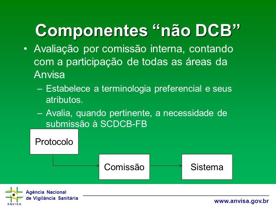 """Agência Nacional de Vigilância Sanitária www.anvisa.gov.br Componentes """"não DCB"""" Avaliação por comissão interna, contando com a participação de todas"""