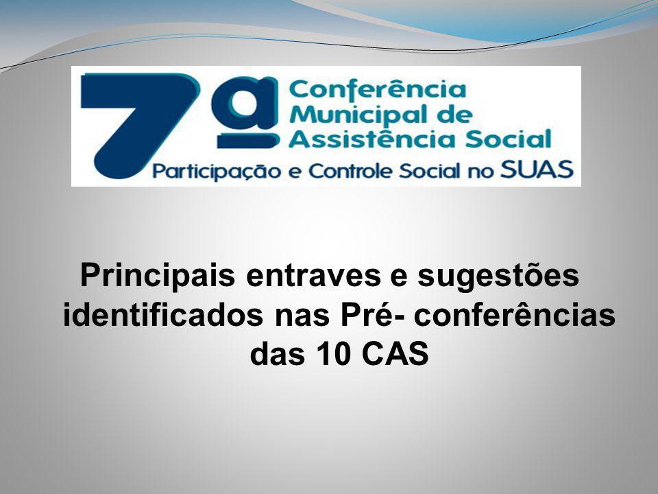 Principais entraves e sugestões identificados nas Pré- conferências das 10 CAS