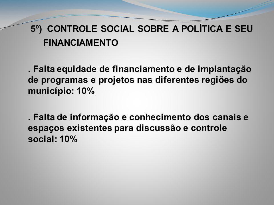 5º) CONTROLE SOCIAL SOBRE A POLÍTICA E SEU FINANCIAMENTO. Falta equidade de financiamento e de implantação de programas e projetos nas diferentes regi