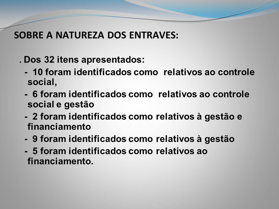 SOBRE A NATUREZA DOS ENTRAVES:. Dos 32 itens apresentados: - 10 foram identificados como relativos ao controle social, - 6 foram identificados como re