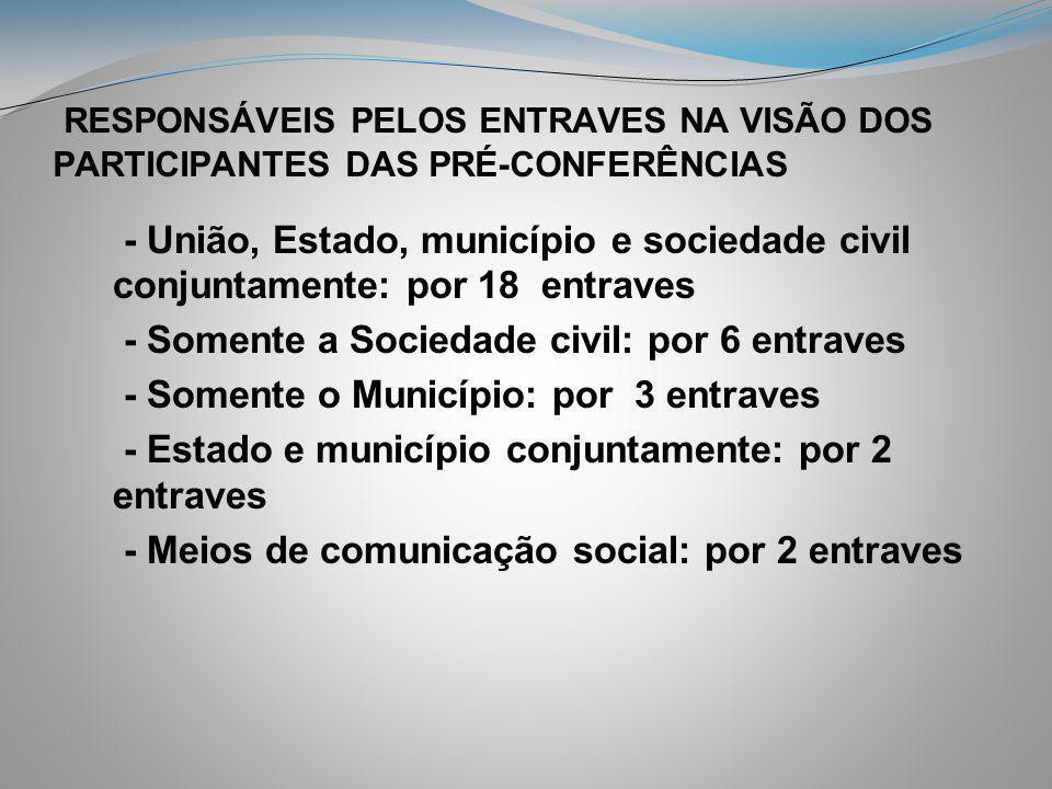 RESPONSÁVEIS PELOS ENTRAVES NA VISÃO DOS PARTICIPANTES DAS PRÉ-CONFERÊNCIAS - União, Estado, município e sociedade civil conjuntamente: por 18 entrave