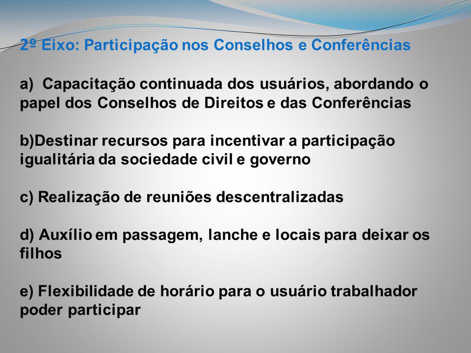 2º Eixo: Participação nos Conselhos e Conferências a) Capacitação continuada dos usuários, abordando o papel dos Conselhos de Direitos e das Conferênc