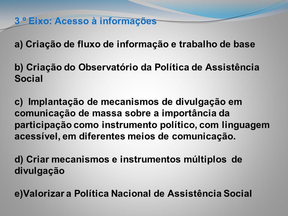 3 º Eixo: Acesso à informações a) Criação de fluxo de informação e trabalho de base b) Criação do Observatório da Política de Assistência Social c) Im