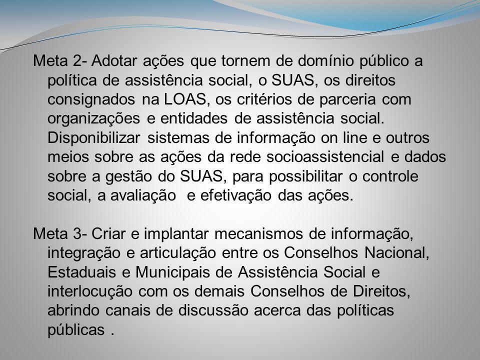 Meta 2- Adotar ações que tornem de domínio público a política de assistência social, o SUAS, os direitos consignados na LOAS, os critérios de parceria