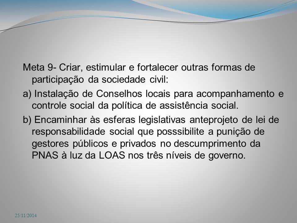 Meta 9- Criar, estimular e fortalecer outras formas de participação da sociedade civil: a) Instalação de Conselhos locais para acompanhamento e contro