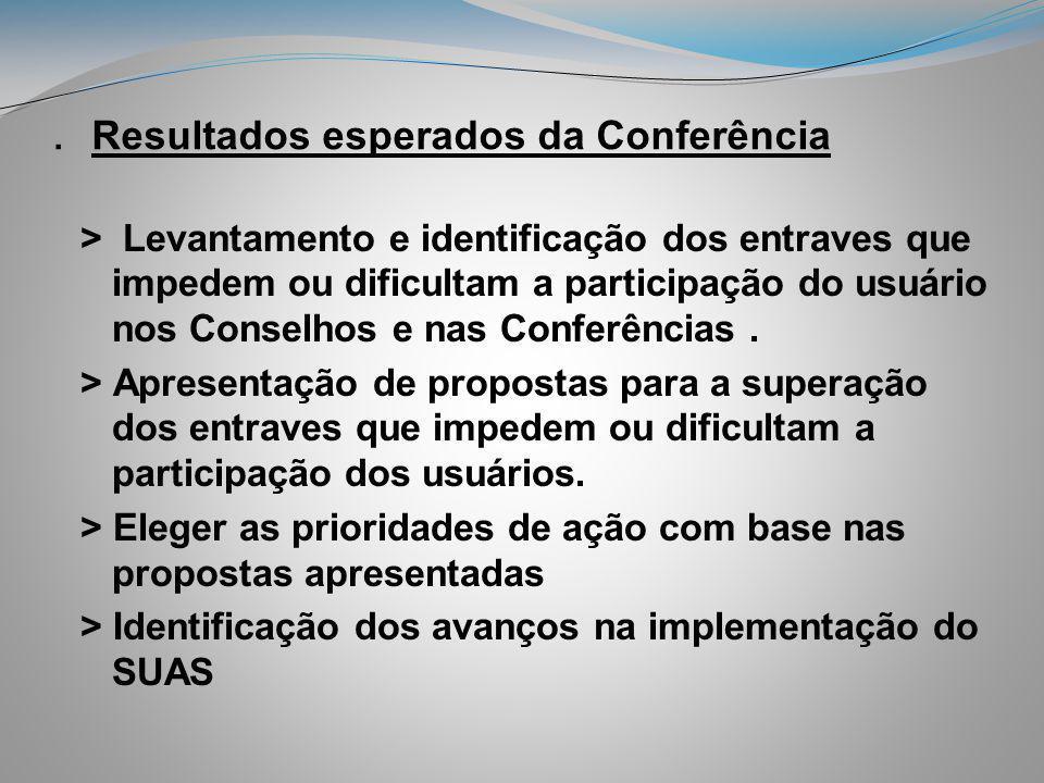 . Resultados esperados da Conferência > Levantamento e identificação dos entraves que impedem ou dificultam a participação do usuário nos Conselhos e