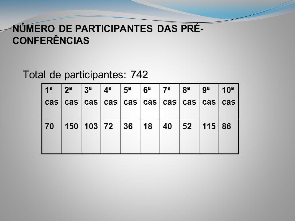 5º) CONTROLE SOCIAL SOBRE A POLÍTICA E SEU FINANCIAMENTO.