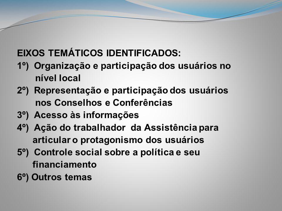 EIXOS TEMÁTICOS IDENTIFICADOS: 1º) Organização e participação dos usuários no nível local 2º) Representação e participação dos usuários nos Conselhos