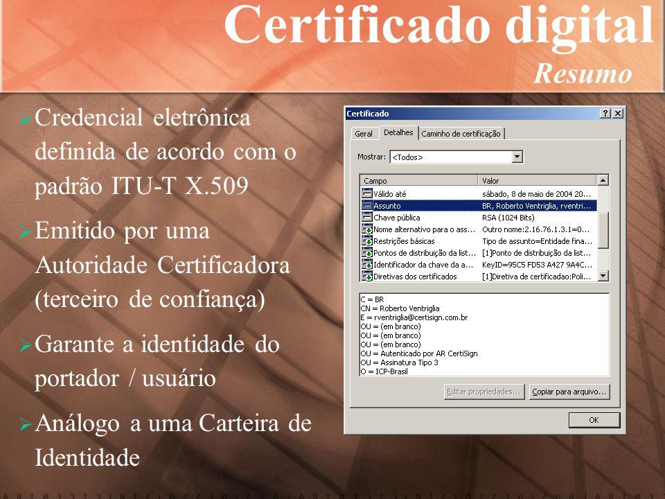 Certificado digital  Credencial eletrônica definida de acordo com o padrão ITU-T X.509  Emitido por uma Autoridade Certificadora (terceiro de confiança)  Garante a identidade do portador / usuário  Análogo a uma Carteira de Identidade Resumo