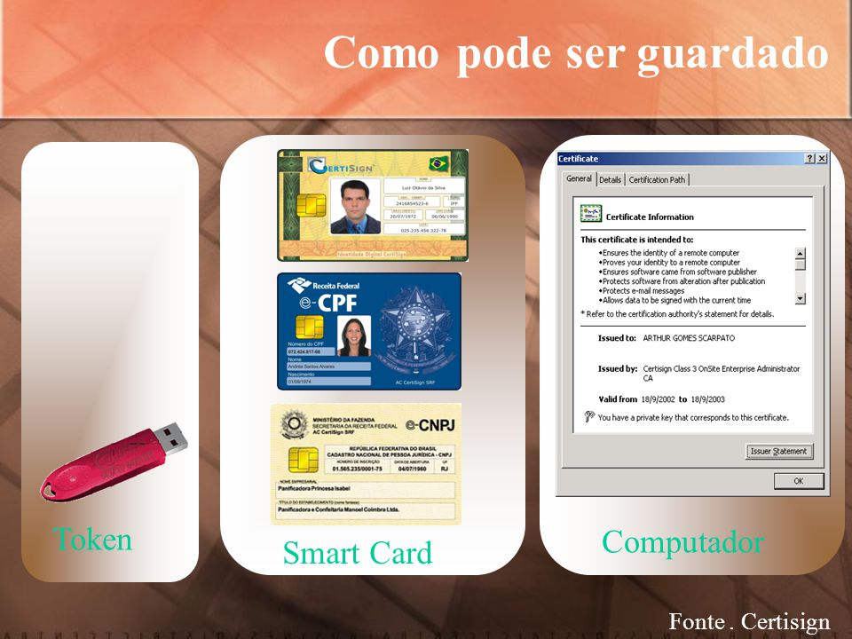 Como pode ser guardado Token Smart Card Computador Fonte. Certisign