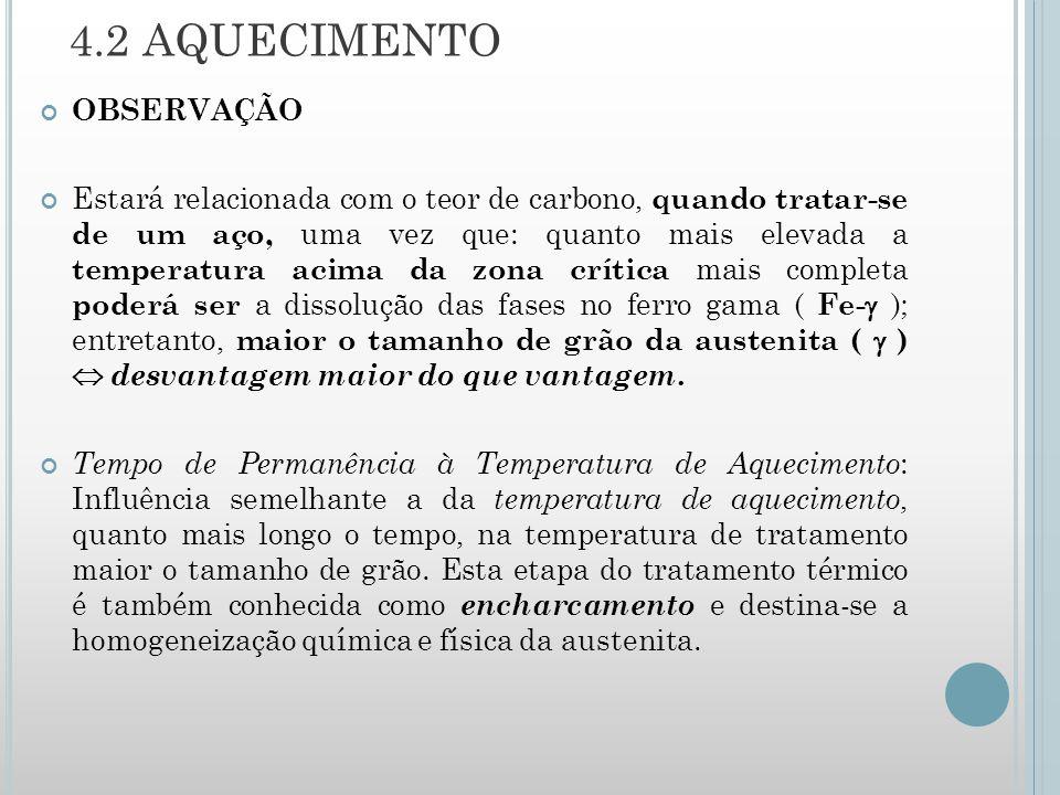 OBSERVAÇÃO Estará relacionada com o teor de carbono, quando tratar-se de um aço, uma vez que: quanto mais elevada a temperatura acima da zona crítica mais completa poderá ser a dissolução das fases no ferro gama ( Fe-  ); entretanto, maior o tamanho de grão da austenita (  )  desvantagem maior do que vantagem.