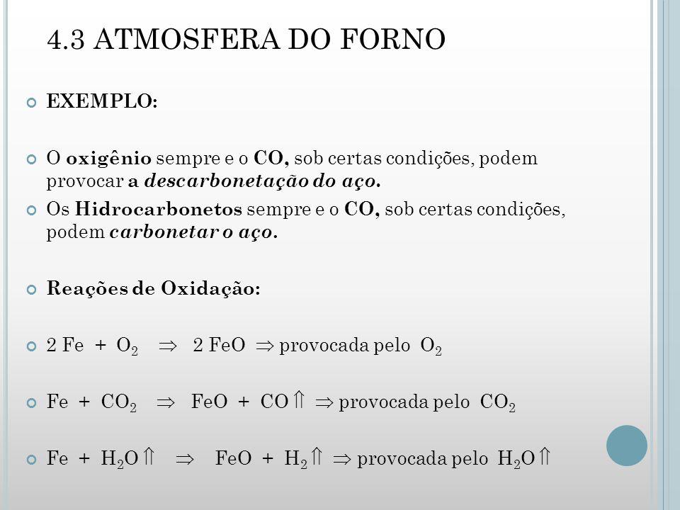 4.3 ATMOSFERA DO FORNO EXEMPLO: O oxigênio sempre e o CO, sob certas condições, podem provocar a descarbonetação do aço.
