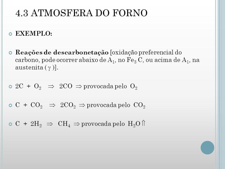 4.3 ATMOSFERA DO FORNO EXEMPLO: Reações de descarbonetação [oxidação preferencial do carbono, pode ocorrer abaixo de A 1, no Fe 3 C, ou acima de A 1, na austenita (  )].