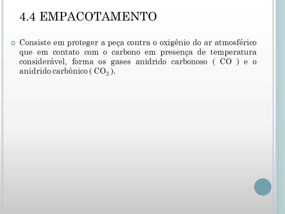 4.4 EMPACOTAMENTO Consiste em proteger a peça contra o oxigênio do ar atmosférico que em contato com o carbono em presença de temperatura considerável, forma os gases anidrido carbonoso ( CO ) e o anidrido carbônico ( CO 2 ).