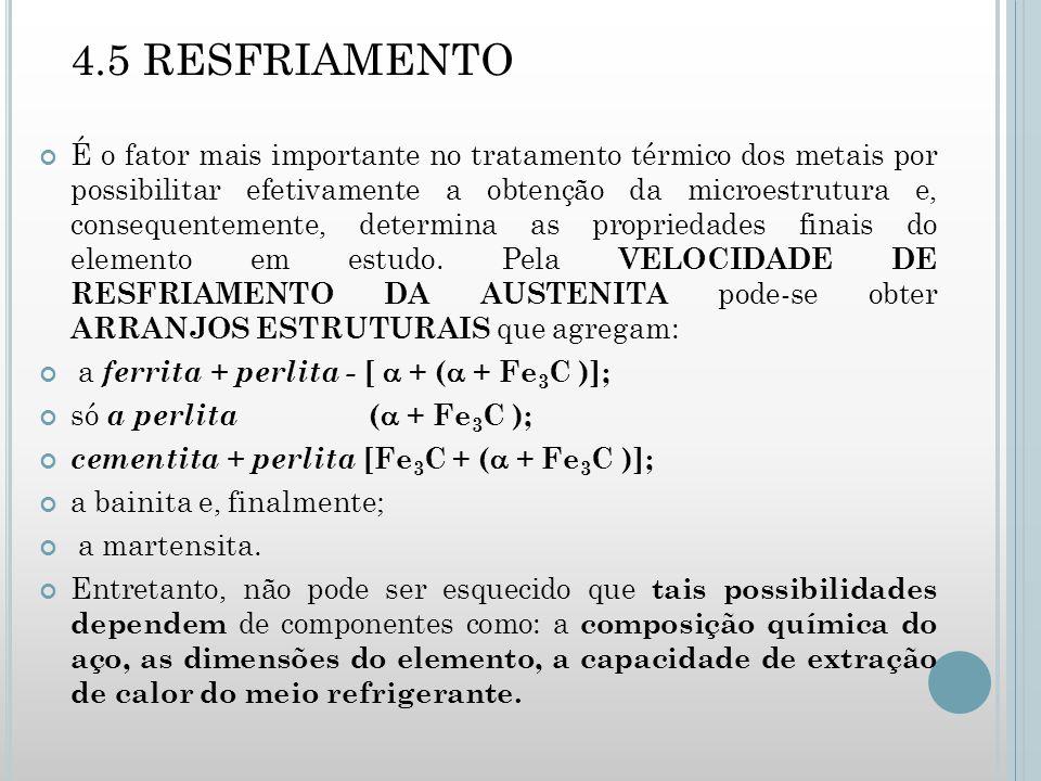 4.5 RESFRIAMENTO É o fator mais importante no tratamento térmico dos metais por possibilitar efetivamente a obtenção da microestrutura e, consequentemente, determina as propriedades finais do elemento em estudo.