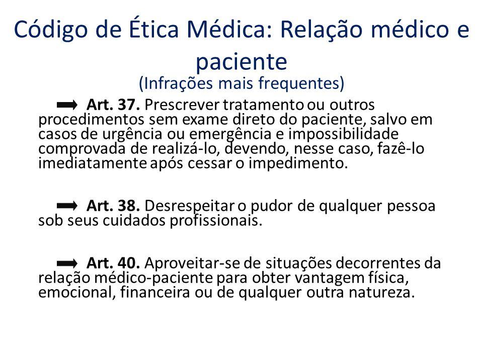 Art. 37. Prescrever tratamento ou outros procedimentos sem exame direto do paciente, salvo em casos de urgência ou emergência e impossibilidade compro