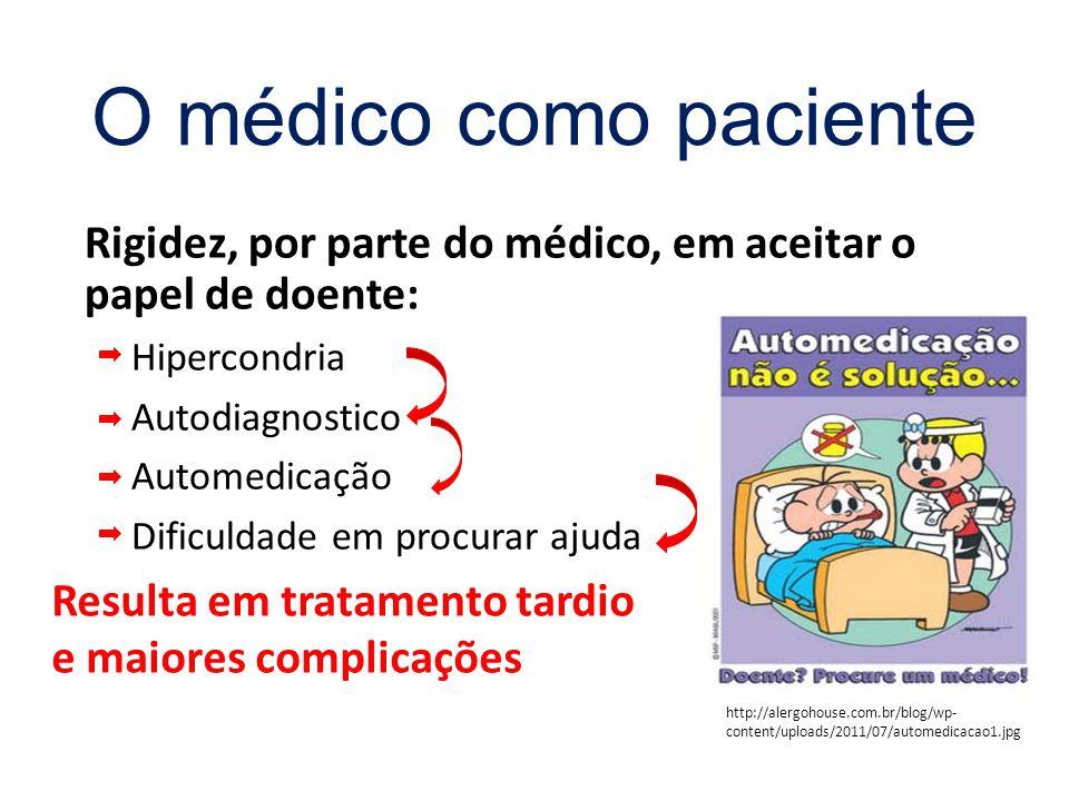 Rigidez, por parte do médico, em aceitar o papel de doente: Hipercondria Autodiagnostico Automedicação Dificuldade em procurar ajuda O médico como paciente Resulta em tratamento tardio e maiores complicações http://alergohouse.com.br/blog/wp- content/uploads/2011/07/automedicacao1.jpg