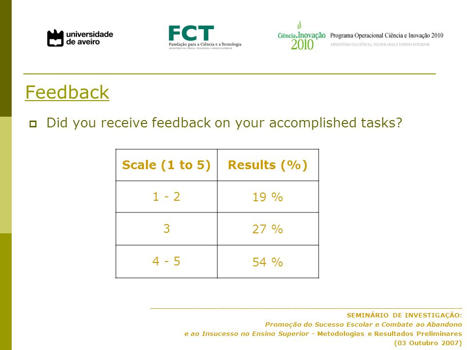 ____________________________________________________________________ SEMINÁRIO DE INVESTIGAÇÃO: Promoção do Sucesso Escolar e Combate ao Abandono e ao Insucesso no Ensino Superior - Metodologias e Resultados Preliminares (03 Outubro 2007) Feedback Did you receive feedback on your accomplished tasks.