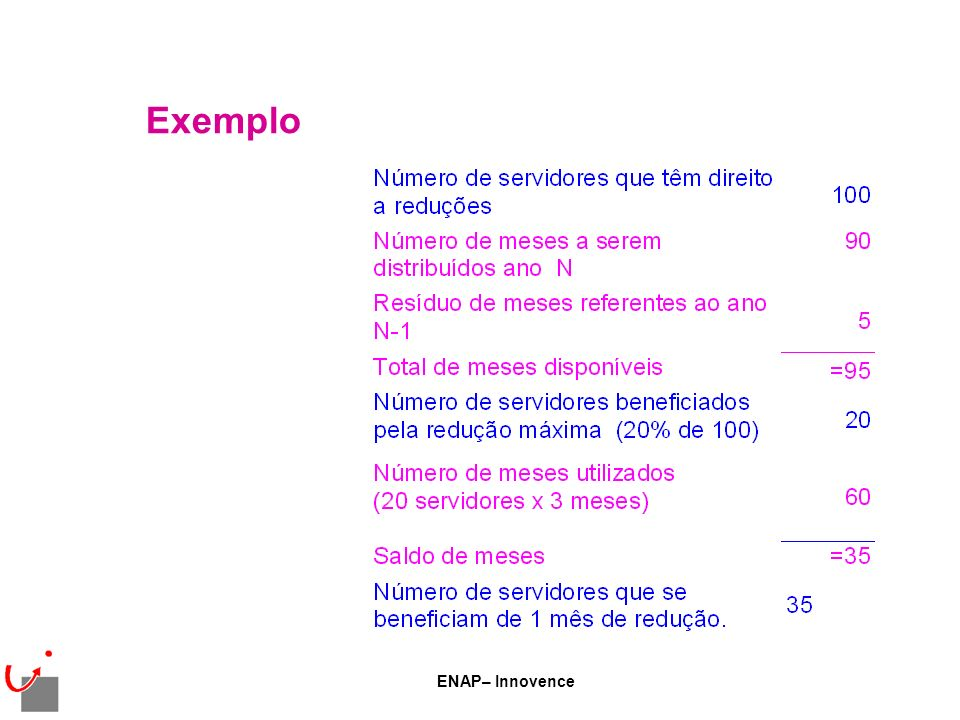 ENAP– Innovence Exemplo