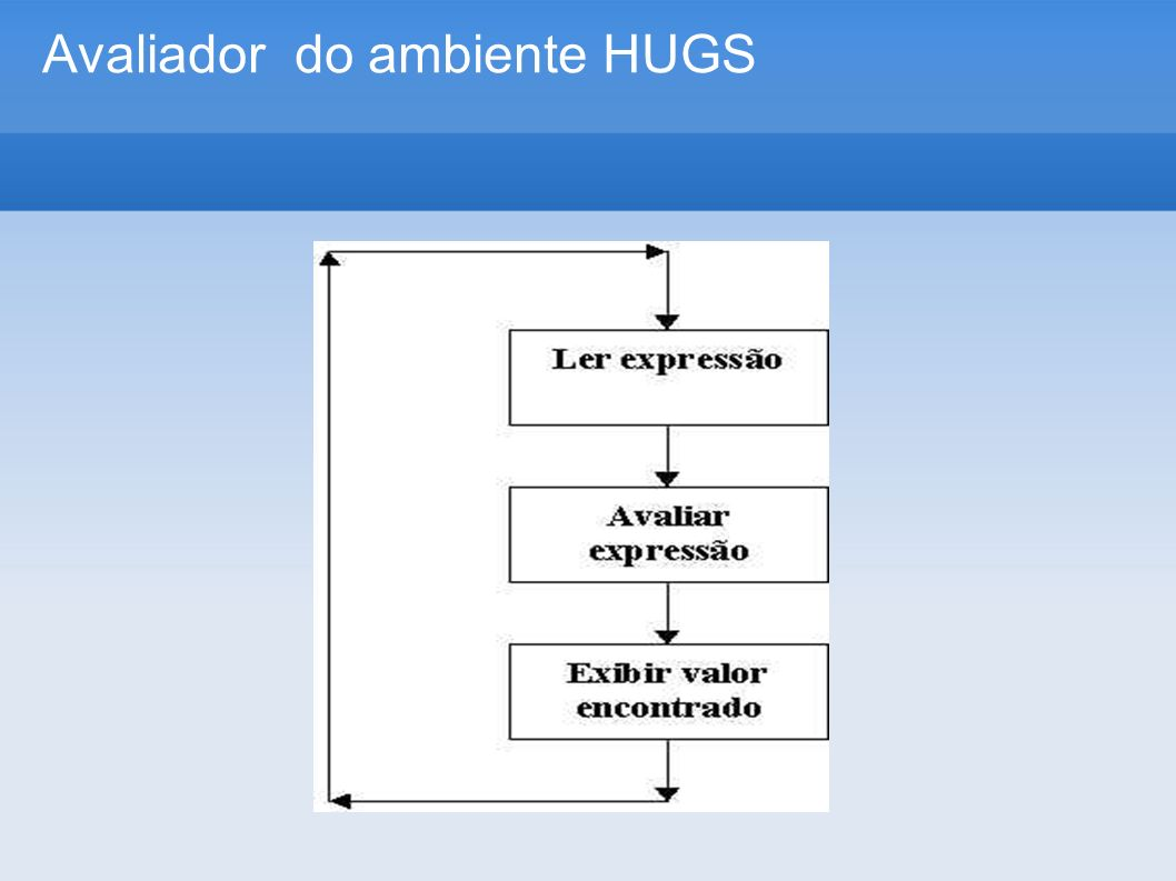 Avaliador do ambiente HUGS