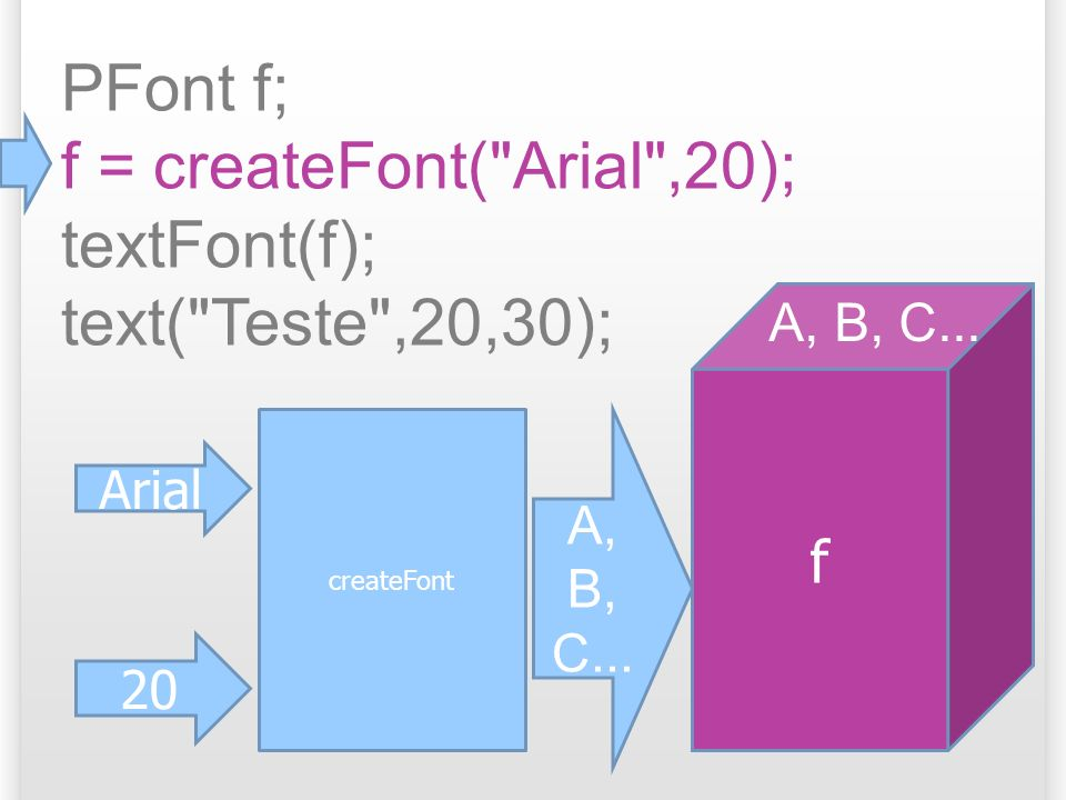 PFont f; f = createFont( Arial ,20); textFont(f); text( Teste ,20,30); createFont Arial 20 A, B, C...