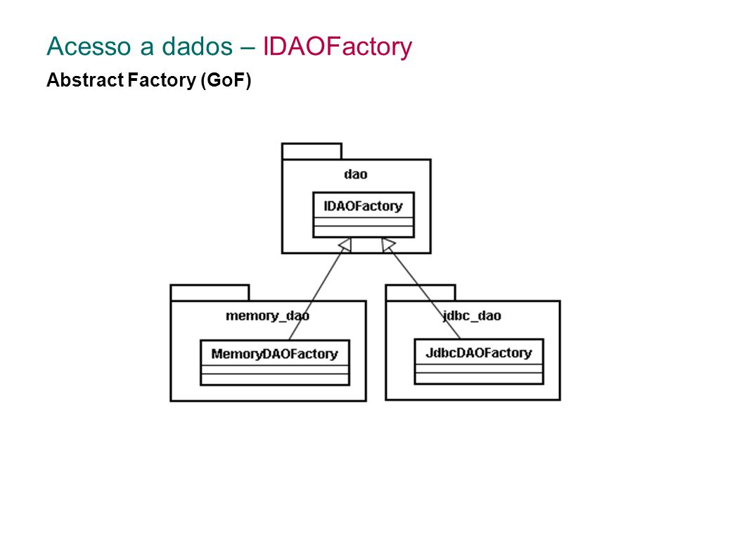 Acesso a dados – IDAOFactory Abstract Factory (GoF)
