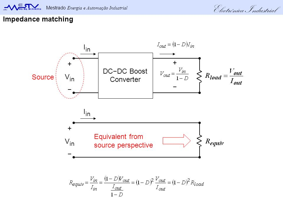 Electrónica Industrial Mestrado Energia e Automação Industrial Impedance matching DC DC Boost Converter + V in + I in + V in I in Equivalent from source perspective Source