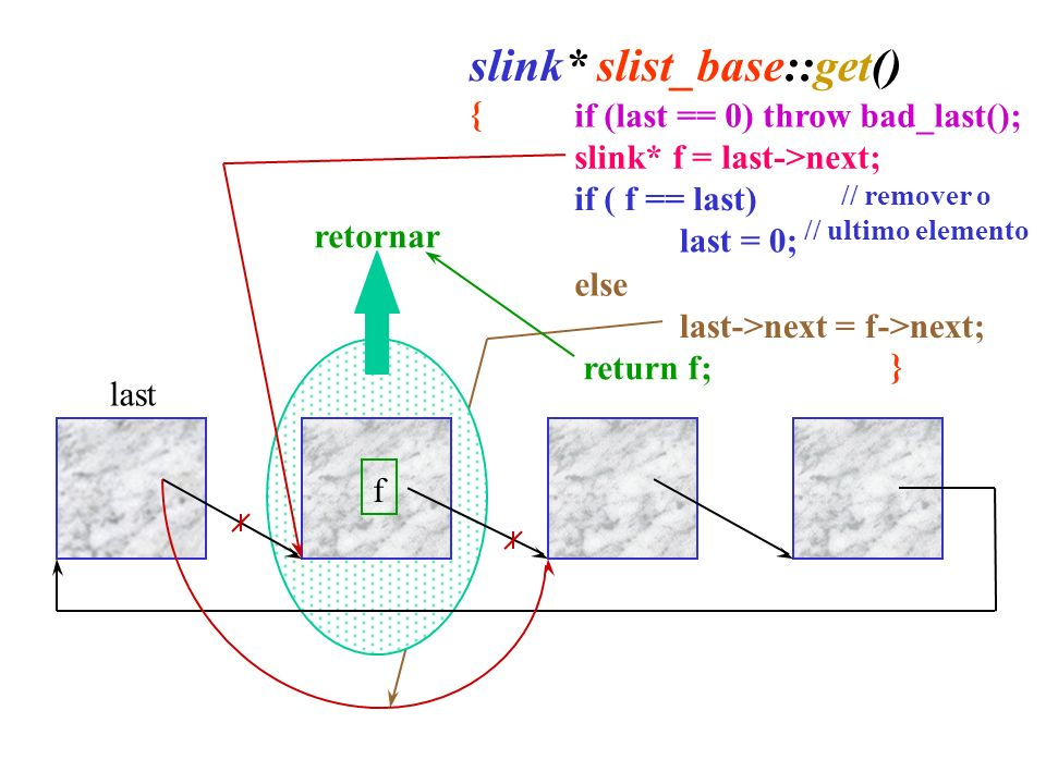 last retornar slink* slist_base::get() { if (last == 0) throw bad_last(); slink* f = last->next; if ( f == last) // remover o // ultimo elemento last = 0; else last->next = f->next; return f; } f