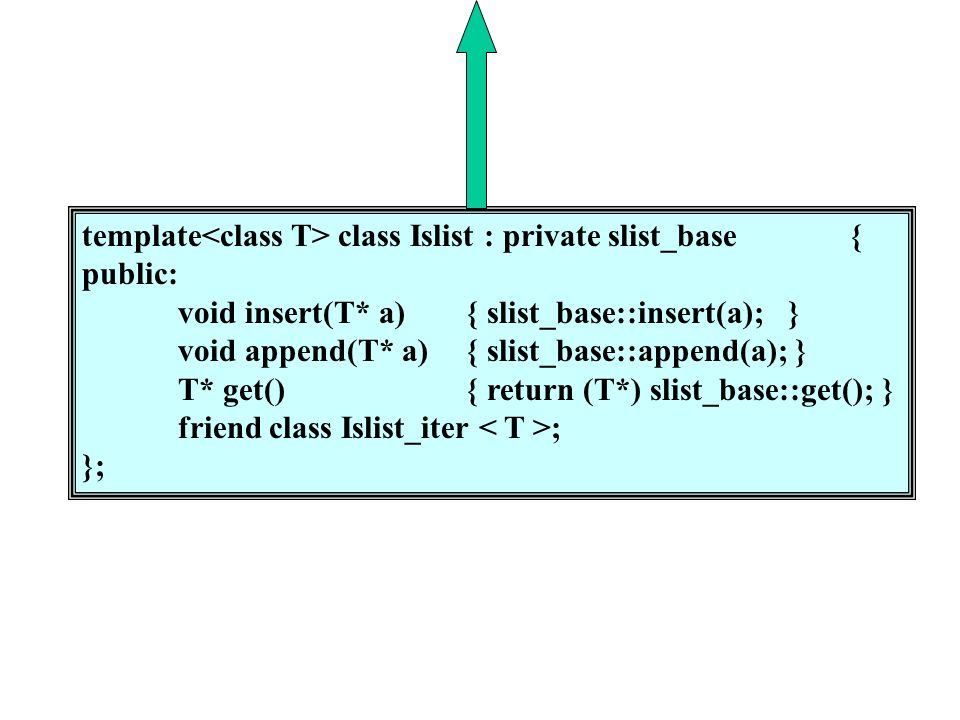 template class Islist : private slist_base{ public: void insert(T* a){ slist_base::insert(a); } void append(T* a){ slist_base::append(a); } T* get(){ return (T*) slist_base::get(); } friend class Islist_iter ; };