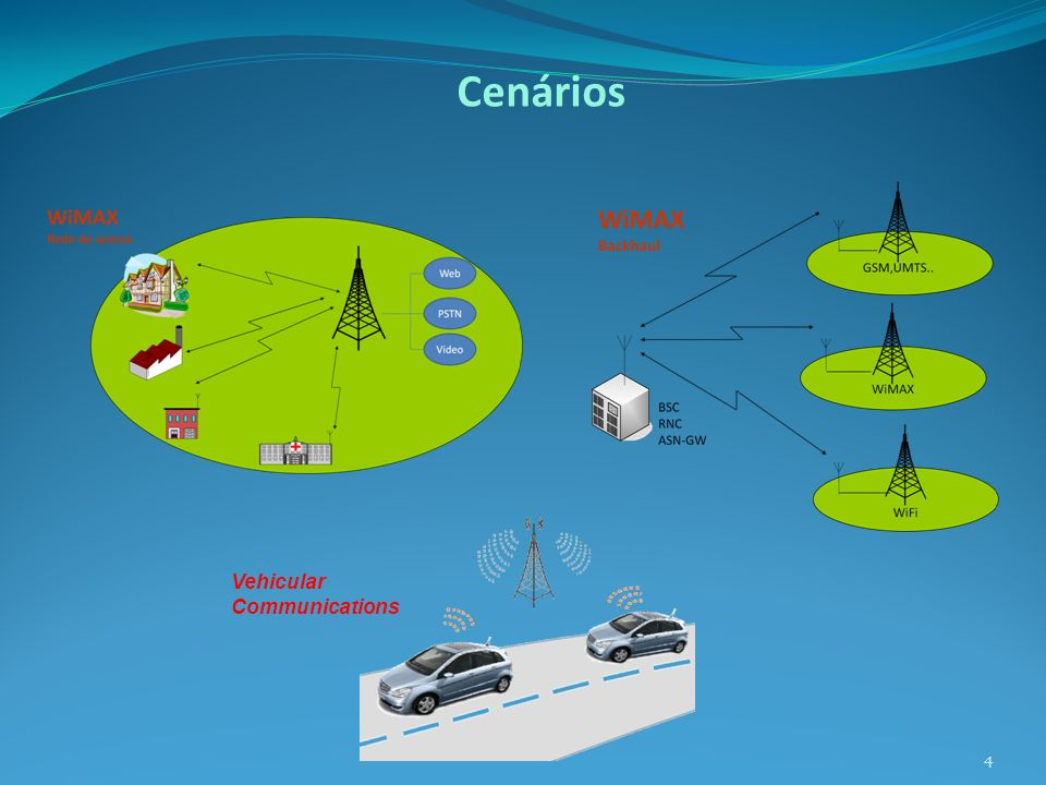 Cenários 4 Vehicular Communications