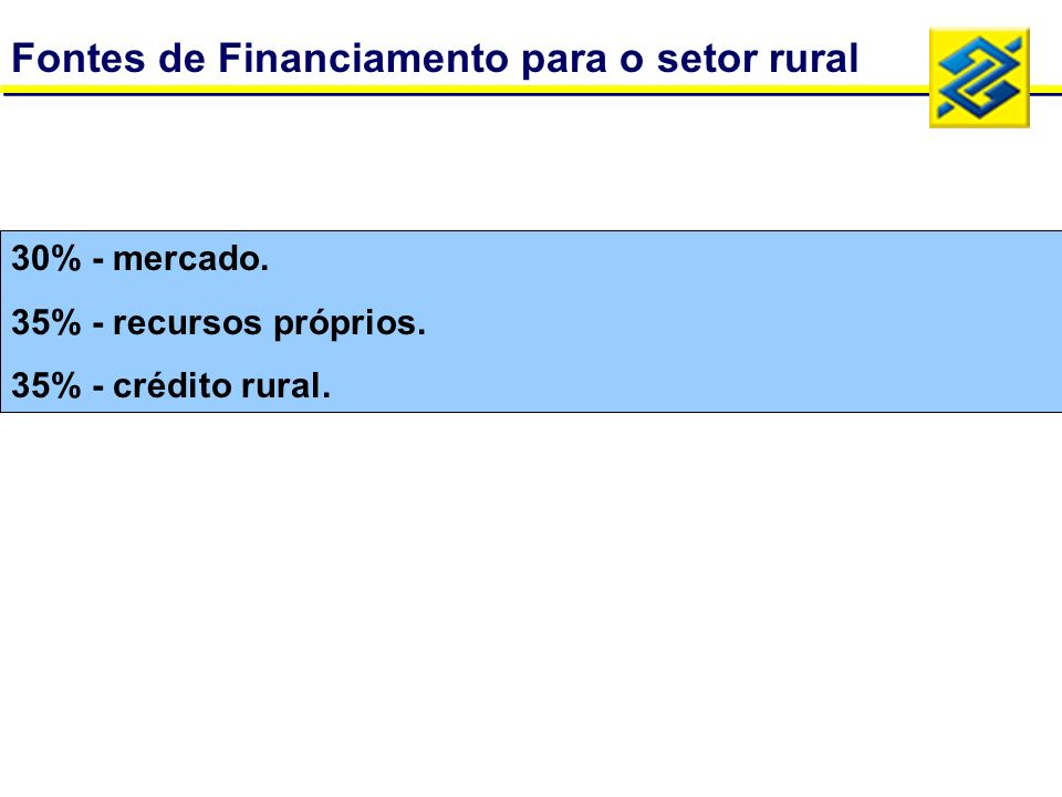 Fontes de Financiamento para o setor rural 30% - mercado.