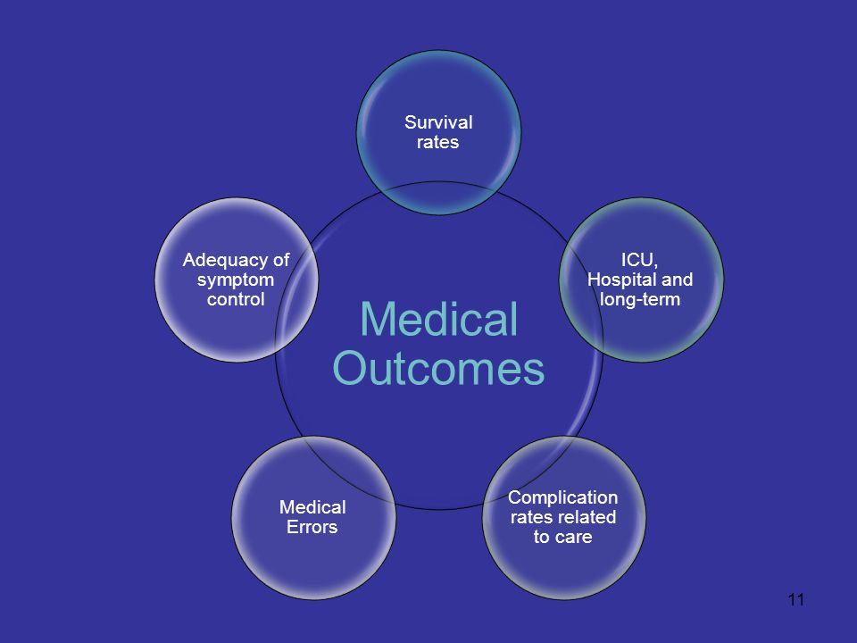 Medical Outcomes Survival rates ICU, Hospital and long-term Complication rates related to care Medical Errors Adequacy of symptom control 11