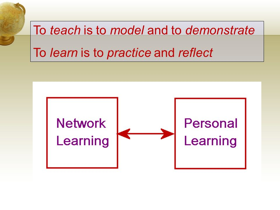 To teach is to model and to demonstrate To learn is to practice and reflect