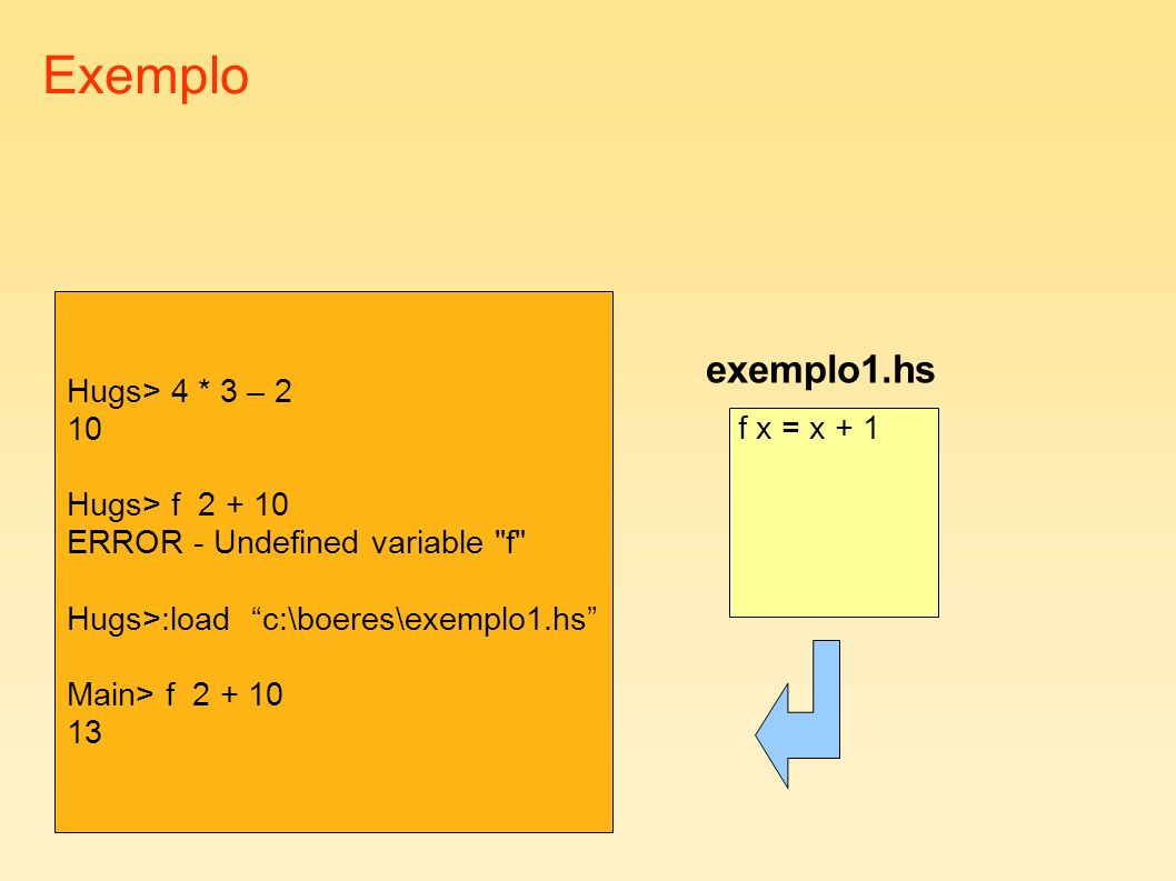 Exemplo Hugs> 4 * 3 – 2 10 Hugs> f ERROR - Undefined variable f Hugs>:load c:\boeres\exemplo1.hs Main> f f x = x + 1 exemplo1.hs