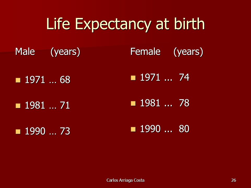 Carlos Arriaga Costa26 Life Expectancy at birth Male (years) 1971 … … … … … … 73 Female (years)