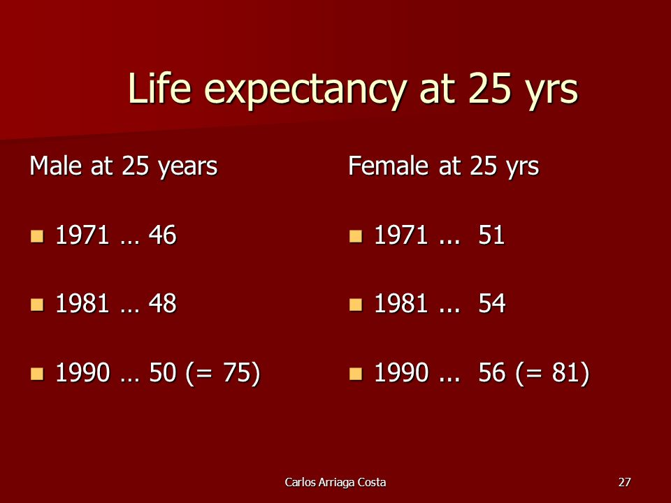 Carlos Arriaga Costa27 Life expectancy at 25 yrs Male at 25 years 1971 … … … … … 50 (= 75) 1990 … 50 (= 75) Female at 25 yrs