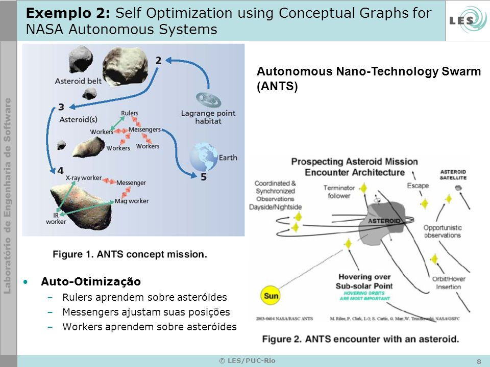 8 © LES/PUC-Rio Exemplo 2: Self Optimization using Conceptual Graphs for NASA Autonomous Systems Autonomous Nano-Technology Swarm (ANTS) Auto-Otimização –Rulers aprendem sobre asteróides –Messengers ajustam suas posições –Workers aprendem sobre asteróides