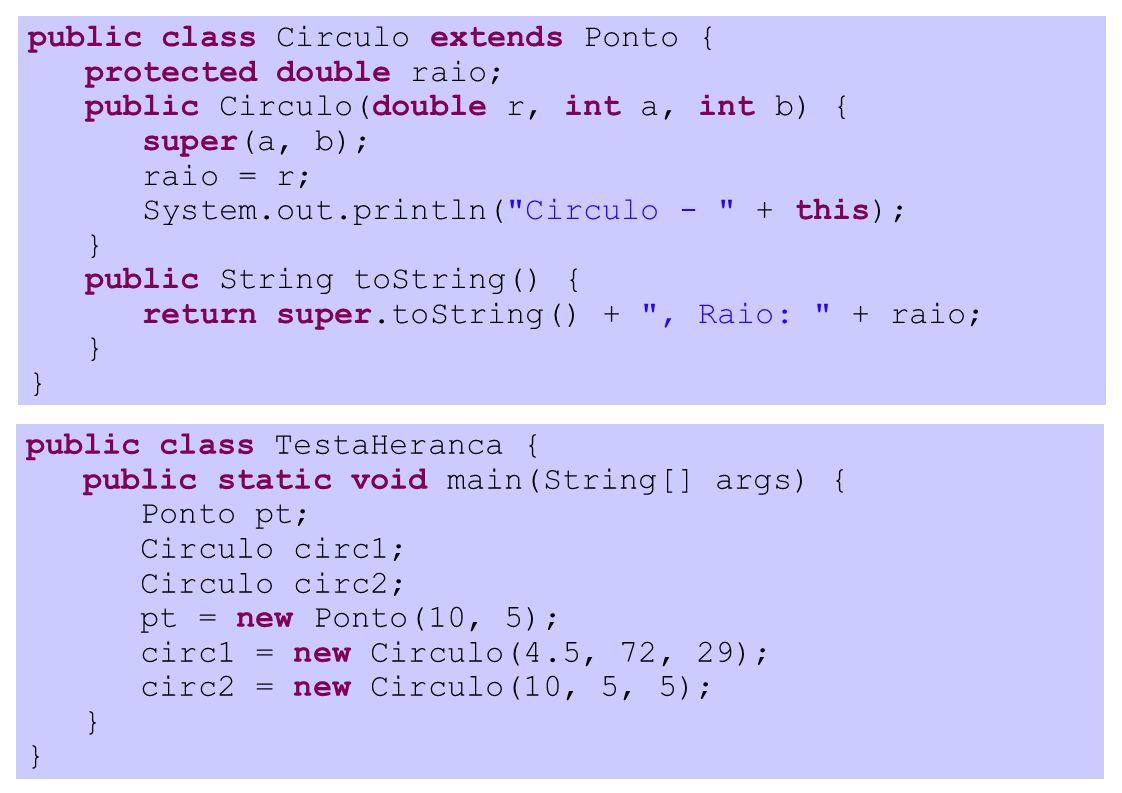 public class Circulo extends Ponto { protected double raio; public Circulo(double r, int a, int b) { super(a, b); raio = r; System.out.println( Circulo - + this); } public String toString() { return super.toString() + , Raio: + raio; } public class TestaHeranca { public static void main(String[] args) { Ponto pt; Circulo circ1; Circulo circ2; pt = new Ponto(10, 5); circ1 = new Circulo(4.5, 72, 29); circ2 = new Circulo(10, 5, 5); }