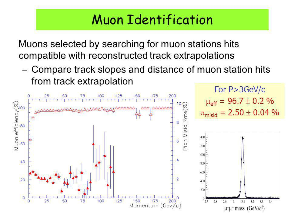 Muon Identification Muons selected by searching for muon stations hits compatible with reconstructed track extrapolations –Compare track slopes and distance of muon station hits from track extrapolation For P>3GeV/c eff = 96.7 0.2 % misid = 2.50 0.04 %