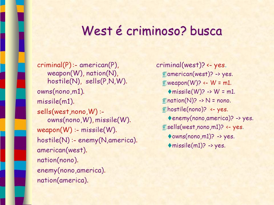 West é criminoso. busca criminal(P) :- american(P), weapon(W), nation(N), hostile(N), sells(P,N,W).