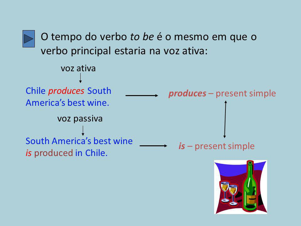 O tempo do verbo to be é o mesmo em que o verbo principal estaria na voz ativa: voz ativa Chile produces South Americas best wine.