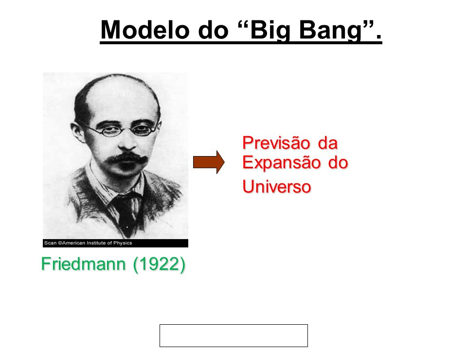 Friedmann (1922) Previsão da Expansão do Universo Modelo do Big Bang.
