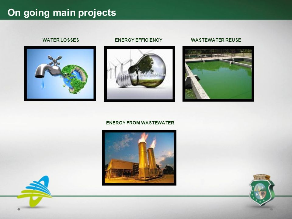 On going main projects WATER LOSSESENERGY EFFICIENCY WASTEWATER REUSE ENERGY FROM WASTEWATER