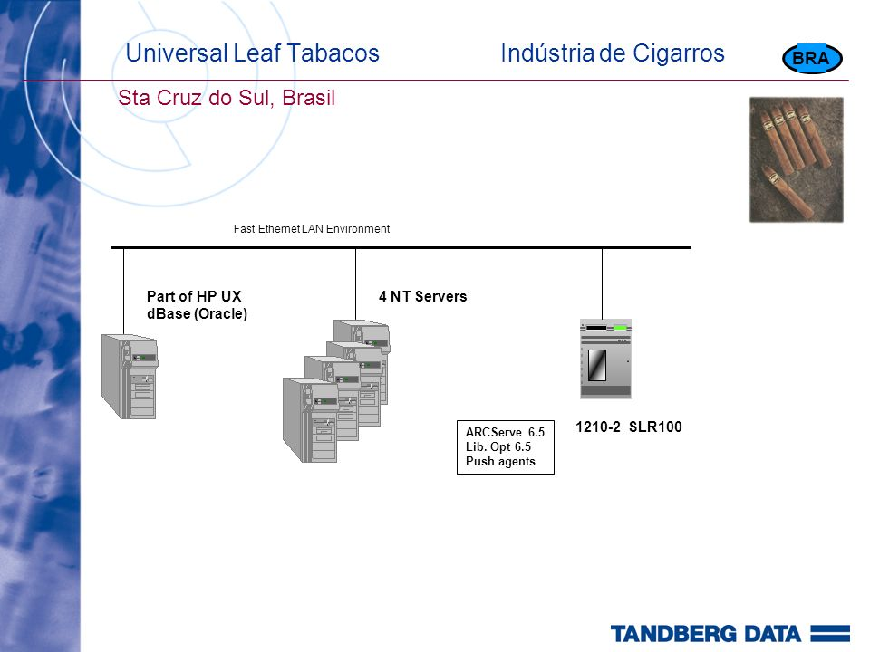 Universal Leaf Tabacos Indústria de Cigarros Sta Cruz do Sul, Brasil SLR100 Part of HP UX dBase (Oracle) ARCServe 6.5 Lib.