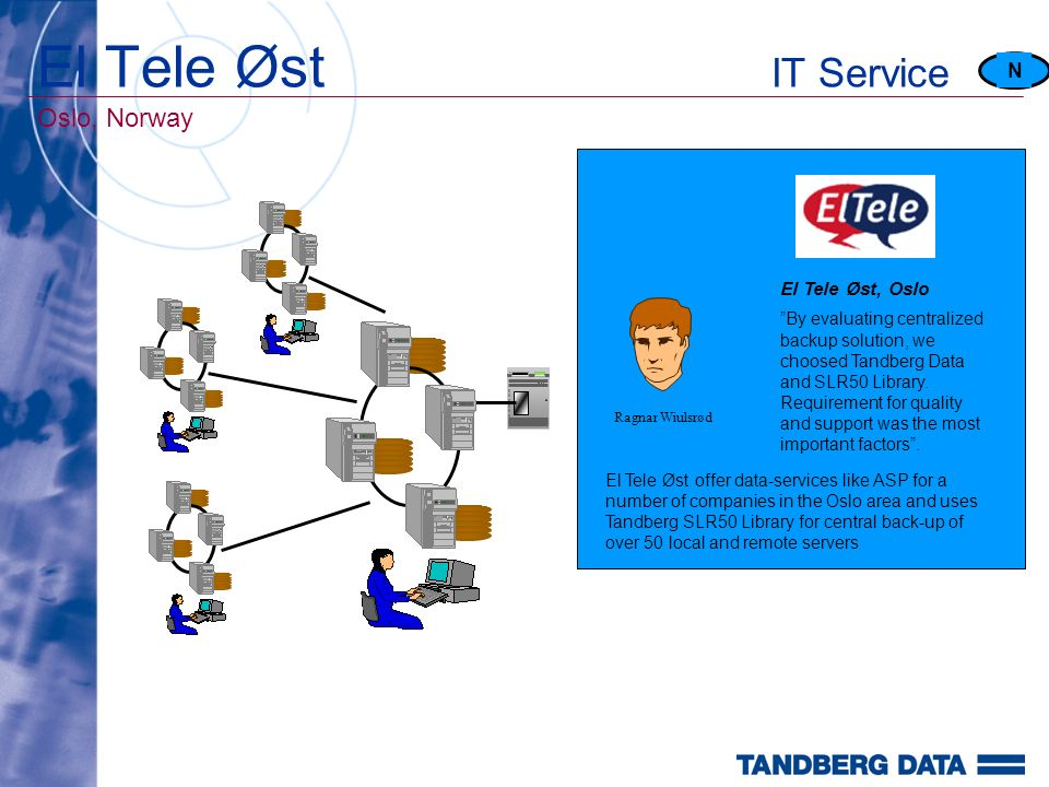 El Tele Øst IT Service N El Tele Øst offer data-services like ASP for a number of companies in the Oslo area and uses Tandberg SLR50 Library for central back-up of over 50 local and remote servers El Tele Øst, Oslo By evaluating centralized backup solution, we choosed Tandberg Data and SLR50 Library.